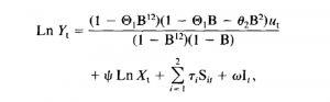 A complex mathematical formula used as a model for the behavior in question.